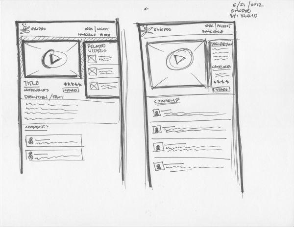 Engdeo - Website Design Wireframes