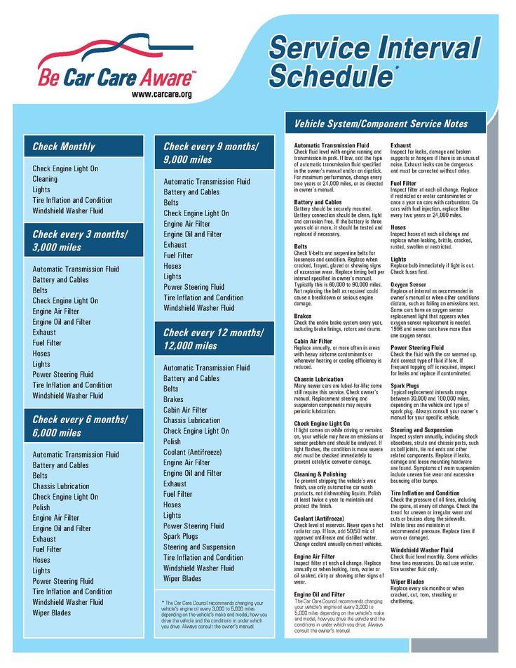 automobile maintenance schedules