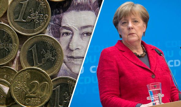 Pound v Euro: Exchange rate subdued as investors welcome Merkels grand coalition