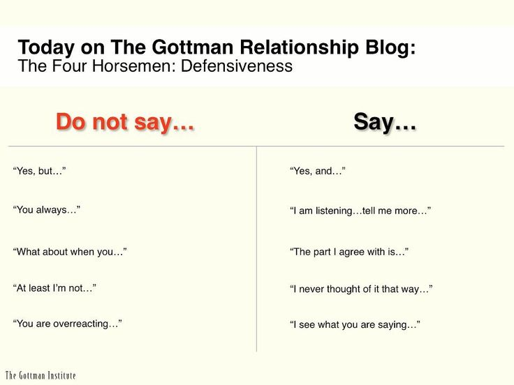 The Gottman Institute Let's talk about defensiveness. We ...