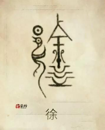 """徐姓圖騰,徐是淮夷一支的族稱,由""""余""""和""""太陽鳥""""組成。(左邊是玄鳥向日,暗合徐氏始祖由鳥所生的傳說。)""""余""""本是""""俞"""",類似箭矢的尖鋒,它裝在天竿華表建木的頂端,指向中天,用它來代表""""天齊""""(天的肚臍),也就是""""中央""""。這個形狀在7400—7000年前的湖南黔陽高廟遺址的陶器刻符和浙江餘姚河姆渡遺址的陶器和骨雕上的刻符上,都已出現為天竿俞。"""
