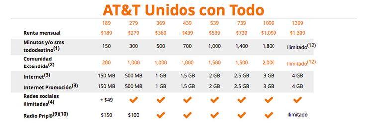 Estos son los planes pos y prepago de Iusacell y Nextel AT&T