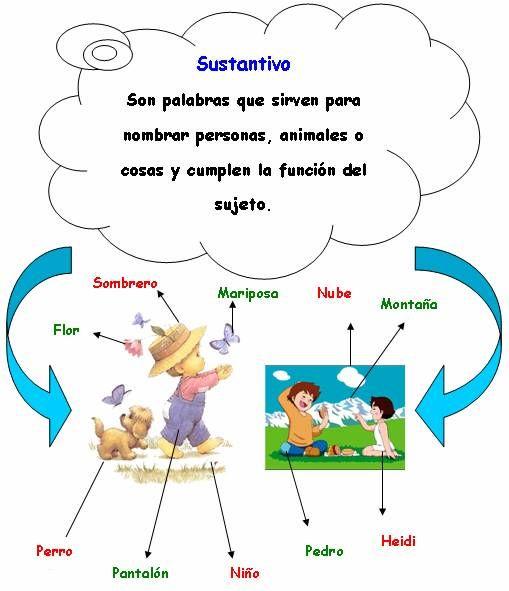Image result for estrategias para lograr lectores competentes