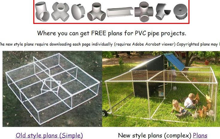 Free chicken run plans using pvc chickenrunplans www for Chicken run plans