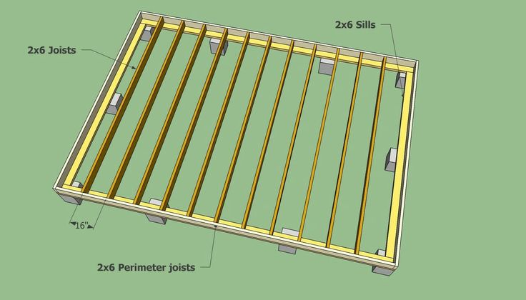 Shed floor by HowToSpecialist.com | 2x6 pressure-treated wood sills, perimeter joists, floor joists