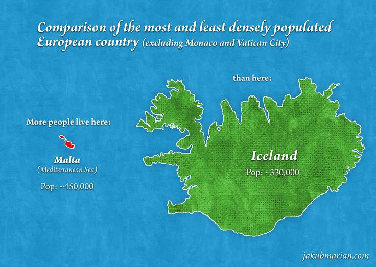 A comparison of the most and least densely populated countries in Europe (excluding Monaco and Vatican City) - Malta & Iceland