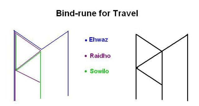 Bind rune for travel