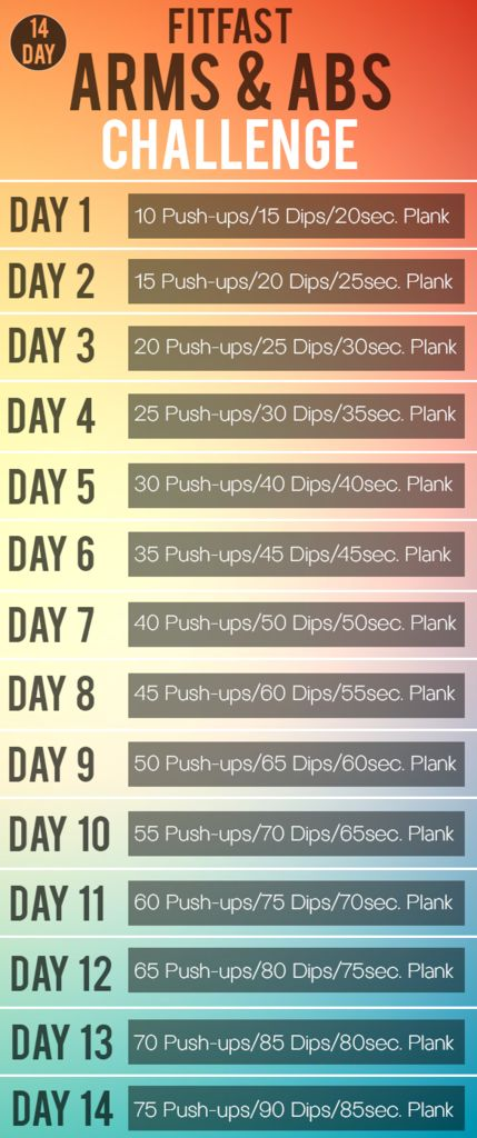 Try FitFast's 14 Day Arms Abs Challenge...https://fitfast.fit/blogs/blog/try-fitfasts-14-day-arms-abs-challenge