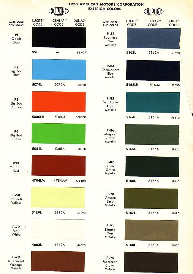 Dupont Automotive Paint Colors : dupont, automotive, paint, colors, Bupon, Intirior, Paint, Color, Chart,, Wheel,, Colors