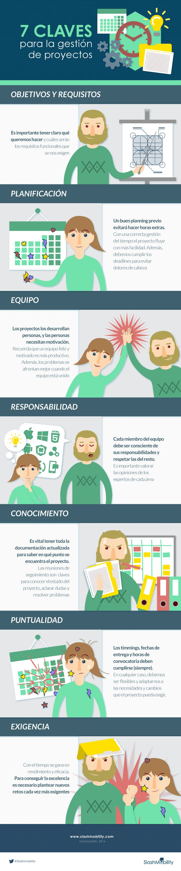 7-claves-gestion-proyectos-infografia.png (900×4331)