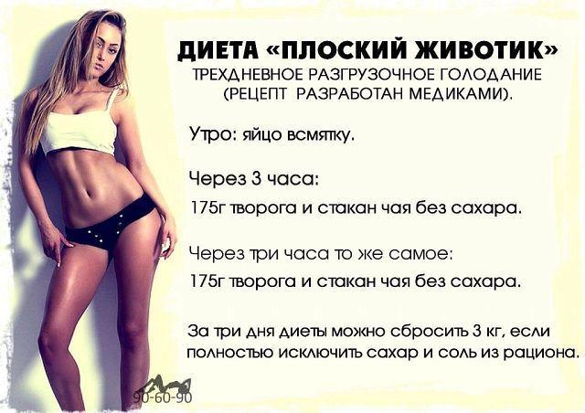 Трехдневная диета для похудения отзывы и результаты