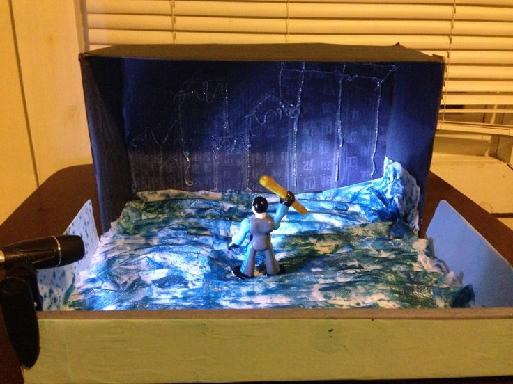 diorama book report project Book reports don't have to be boring help your students make the books they  read come alive with these 12 creative book report ideas and.