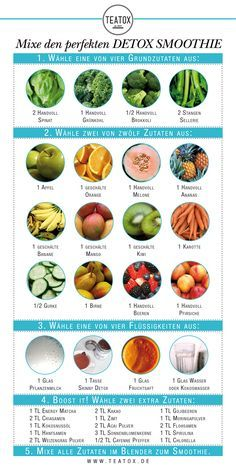 smoothie, detox smoothie, teatox, drink teatox, green smoothie, healthy, lifestyle, clean eating, kur, entschlacken, vitamine, skinny tea, matcha