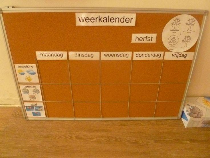 Deze weerkalender heb ik gebruikt in het eerste leerjaar. Deze kalender is gemaakt op een prikbord. De kinderen moesten elk dag de bewolking, de neerslag en de wind beschrijven doormiddel van pictogrammen. Elke dag werd een andere leerling aangesteld om de kalender in orde te maken. De kalender kan gebruikt in het thema de seizoenen of het weer. De kalender het hele jaar door gebruiken, is ook een mogelijkheid.