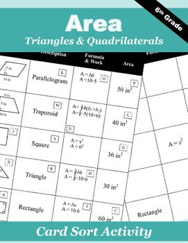This card sort activity will help students review the formulas for finding the area of squares, rectangles, parallelograms, triangles, and trapezoids.  Students cut out the cards containing the figure, a description, a formula, or the area. They then use the appropriate formula to calculate the area of each figure and glue into place on the chart.*****************************************************************************Customer Tips:To earn TpT credit on future purchases, go to My…