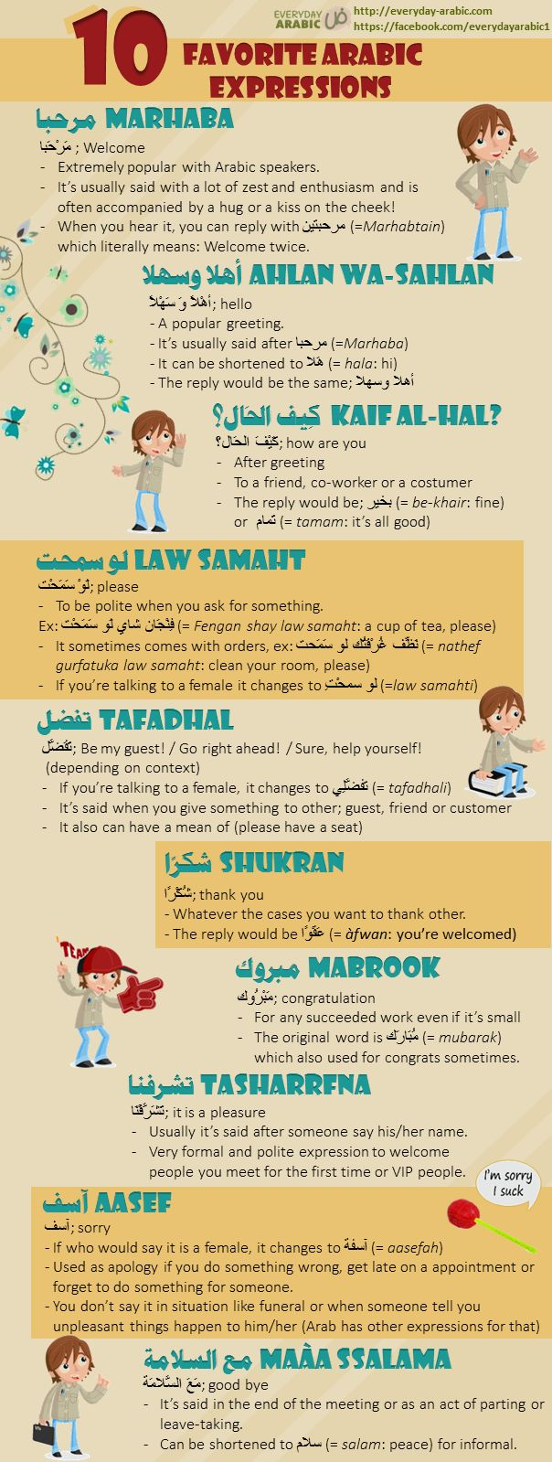 Arabic Expressions that are popular in all Arab countries and used everyday. Every beginner needs to know them.