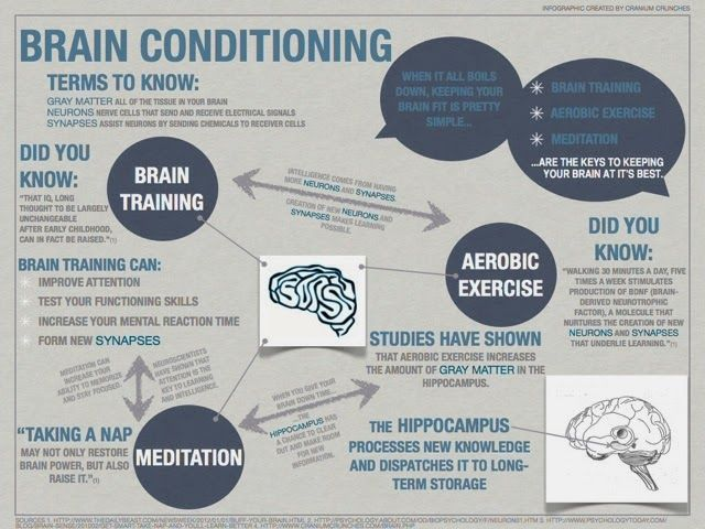 31 best brain health protects and repairs neuron images on brain conditioning by meditation en brain training fandeluxe Images