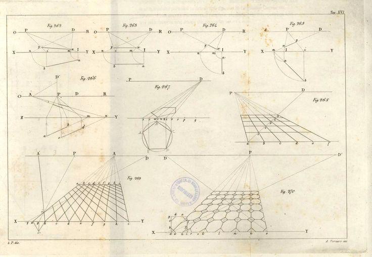 Costruzione di prospettive #geometria #geometriaapplicata #disegno #dimensione #prospettiva #fuga #illustrazione