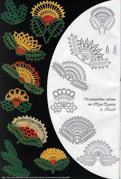 """""""#Crochet #Stitches - Beautiful flowers from Nellie Nightingale. You'll find many more flower motifs when you click on the site. So useful!"""" #KnittingGuru *** http://www.pinteret.com/KnittingGuru"""