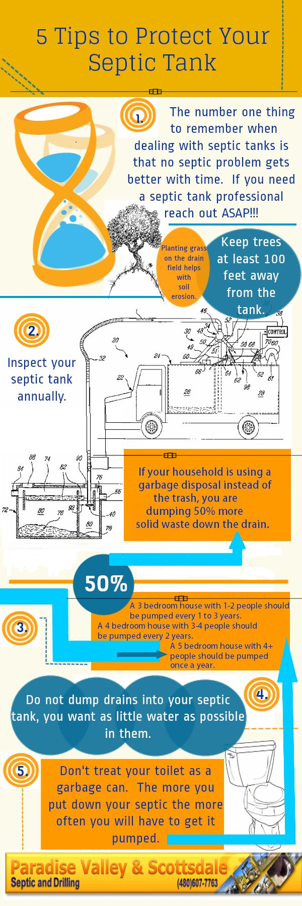 5 Tips to Protect Your Arizona Septic Tank with Infographic
