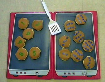 """this site has a few ideas for lessons on Laura Numeroff's """"If you give..."""" sotries.  This picture shows """"flapjack math"""" to use with """"If You Give a Pig a Pancake."""""""