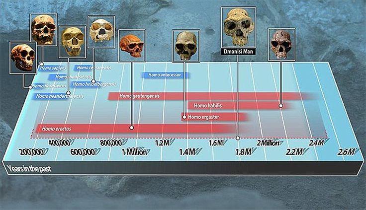 Lehetséges, hogy minden amit eddig tudtunk önmagunkról, az emberiség múltjával kapcsolatban, az mind hazugság? 290 millió éves lábnyomok bizonyítják, hogy a Földön a dinoszauruszok előtt már létezett az előző emberiség. Egyesek úgy vélik, hogy az első emb...