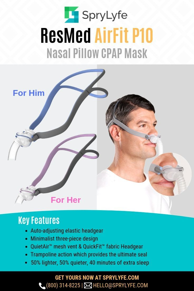 Resmed Airfit P10 Nasal Pillows Cpap Mask With Headgear Cpap Mask