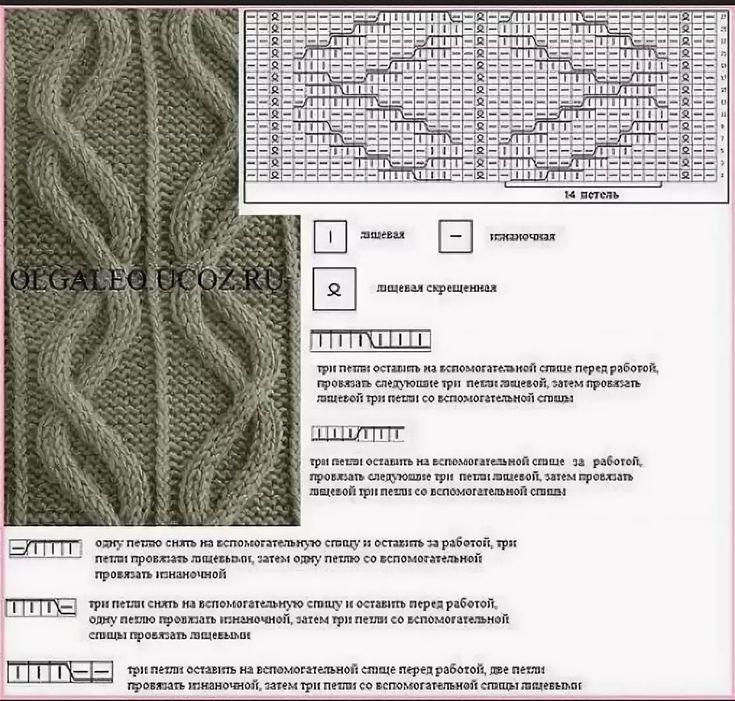 жизнь свою, схемы вязания аранов спицами подробно с фото обеда приходит письмо