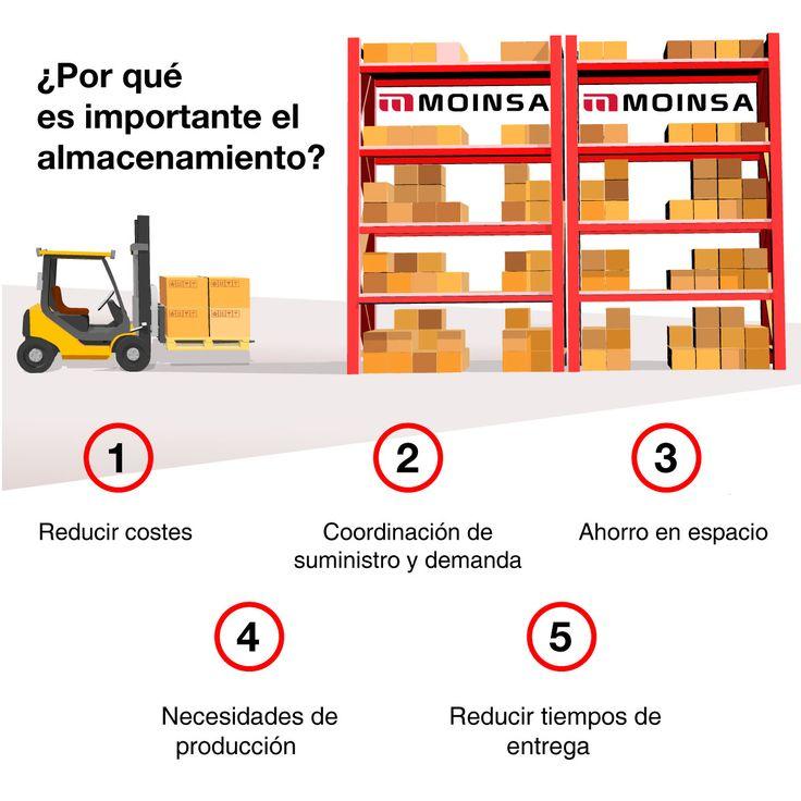 La gestión de almacenes tiene como principal propósito optimizar un área logística pero, ¿por qué más es esencial este proceso?