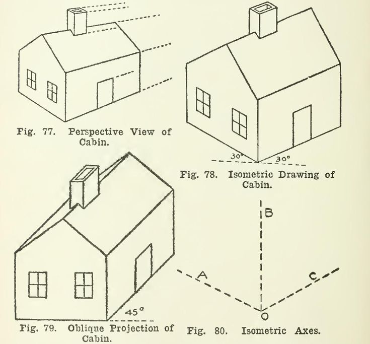 drafting supplies | Pictorial Drawing 110 - isometric, fig, edges, shown, vertical, drawn ...