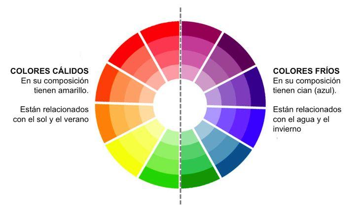 Colores:  Armonía Fría – Armonía Cálida