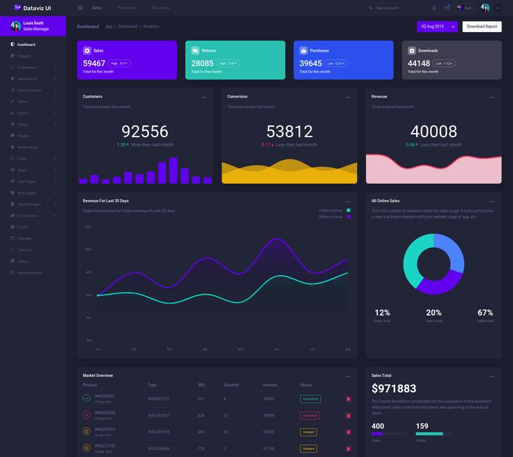 Free and Pro Dark Theme Bootstrap Templates