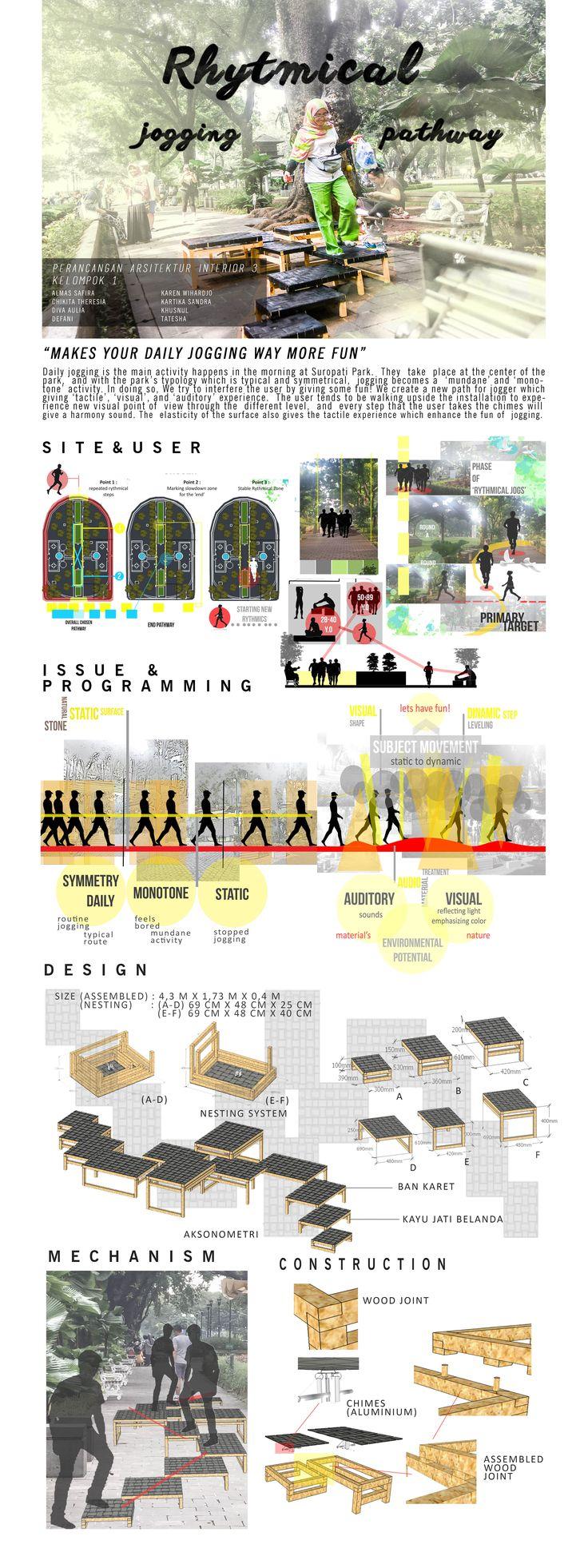 Design Class 3 Project 1 :  Presentasi digital singkat mengenai instalasi, dimulai dari site, konsep hingga konstruksi dan mekanisme instalasi.