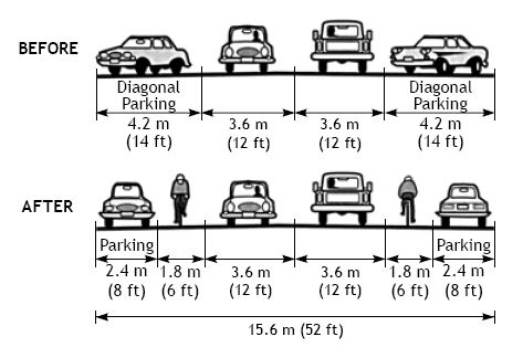 Changing From Diagonal To Parallel Parking On A Two Way