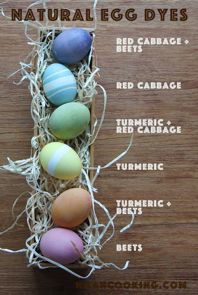 Natural Easter egg dyes! Make a rainbow of Easter eggs using natural dye made from red cabbage, turmeric and beets. With blue, yellow and red you can make orange, green, and purple eggs, too -- while teaching kids about color theory! I love the organic variations in color you get when using vegetable dyes