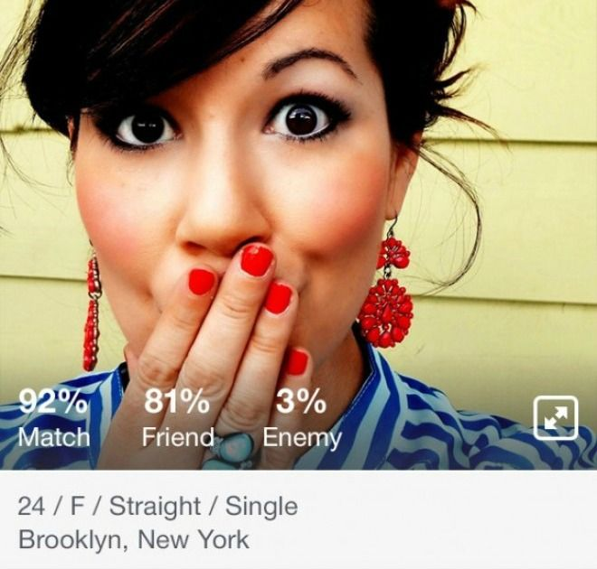 Dating apps washington post
