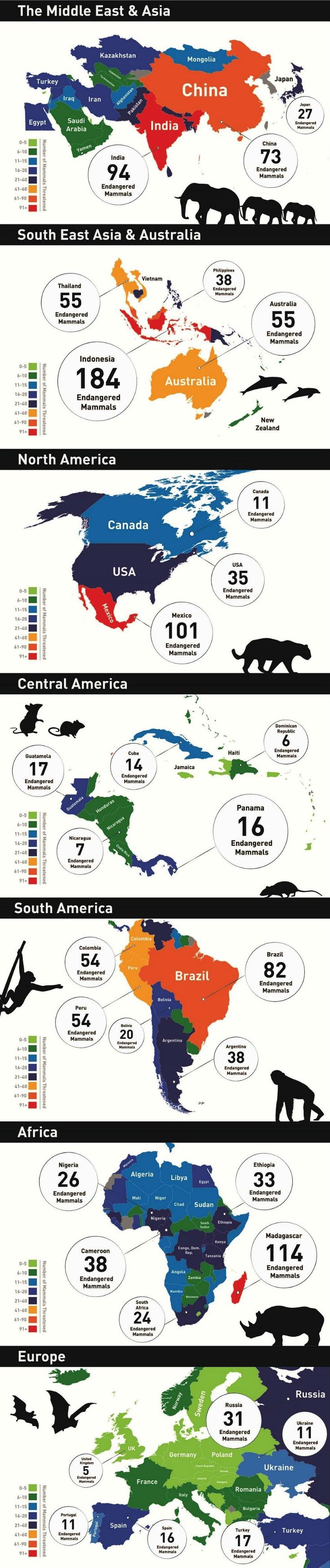 Here's where the most threatened mammals are in the world