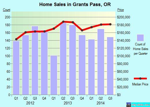 Real deals grants pass