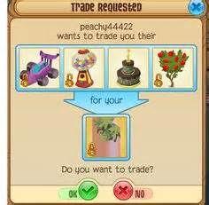 Forex trader pro login animal jam