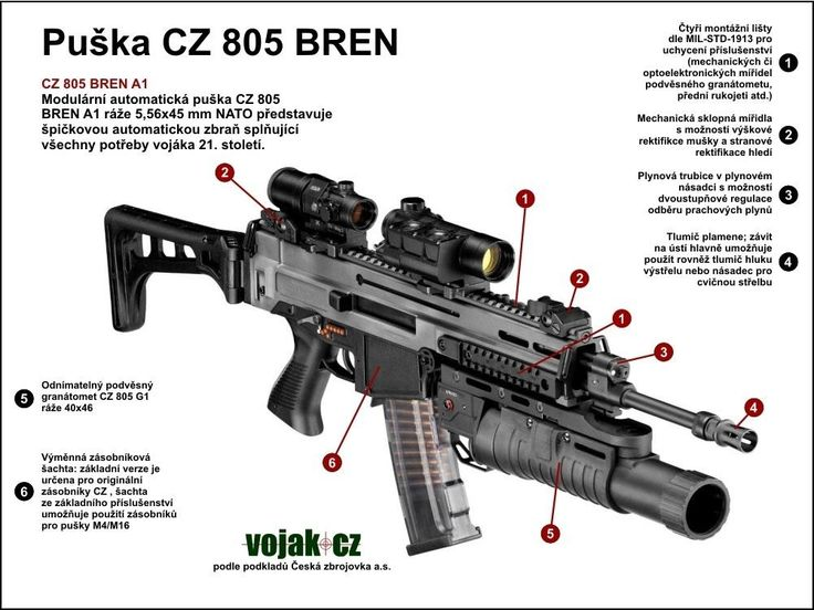 17 Best Images About Weapons Cz 805 Bren