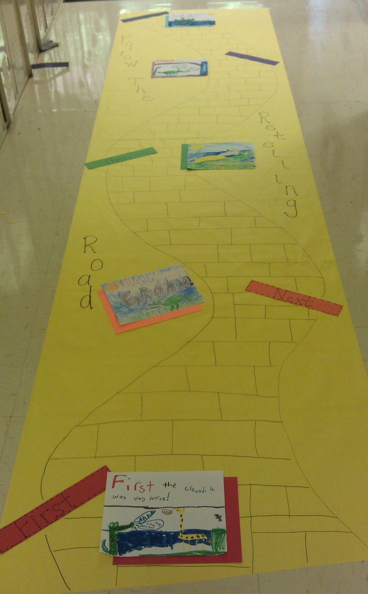 'Follow the Retelling Road'  We used butcher paper to draw the road and added order words as the signposts.  Each time we do a read aloud book, the kids divide into groups to draw a picture/write a sentence to sequence the story. Pick one child to walk the retelling road and retell the story with the pictures and order words! Repinned by SOS Inc. Resources @sostherapy.