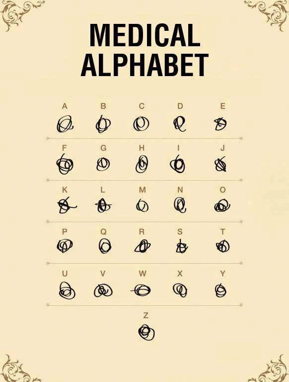 Tipografia médica - Eu Compraria! Blog                              …