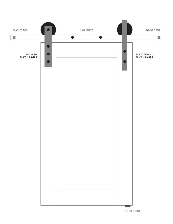 Anatomy Of Barn Door Hardware U2013 Hingeless