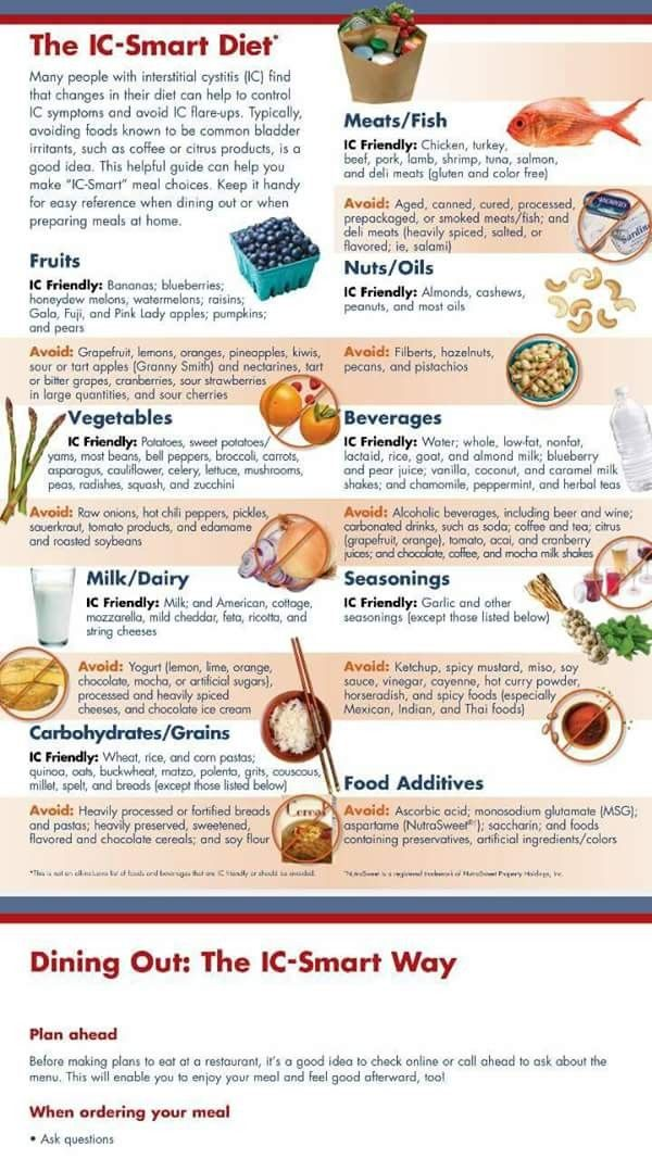 low carb diet interstitial cystitis