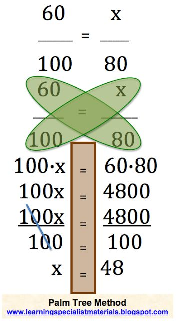 11 best ratioproportion images on pinterest teaching ideas heres a simple visual method for finding proportions fandeluxe Gallery
