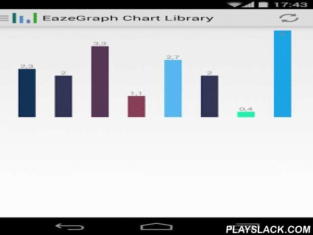 "EazeGraph Chart Library  Android App - playslack.com , EazeGraph is an Android library for creating beautiful and fancy charts. Its main goal was to create a lighweight library which is easy to use and highly customizeable with an ""up-to-date""-look.This App uses the library to demonstrate its capabilities.The library and the app source code can be found on GitHub: https://github.com/blackfizz/EazeGraph"