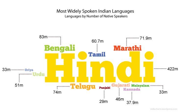 media in hindi language भारतीय इतिहास, अध्यात्म, धर्म, साहित्य, कला संस्कृति, मूल्यों, जीवन शैली और परंपराओं के साथ ही मनोरंजन व मीडिया जगत की हिंदी साईट.