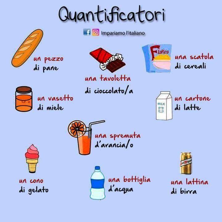 Quantificatori.