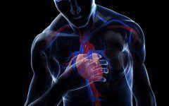 Síndrome de Brugada – O que é, Causas e Tratamentos