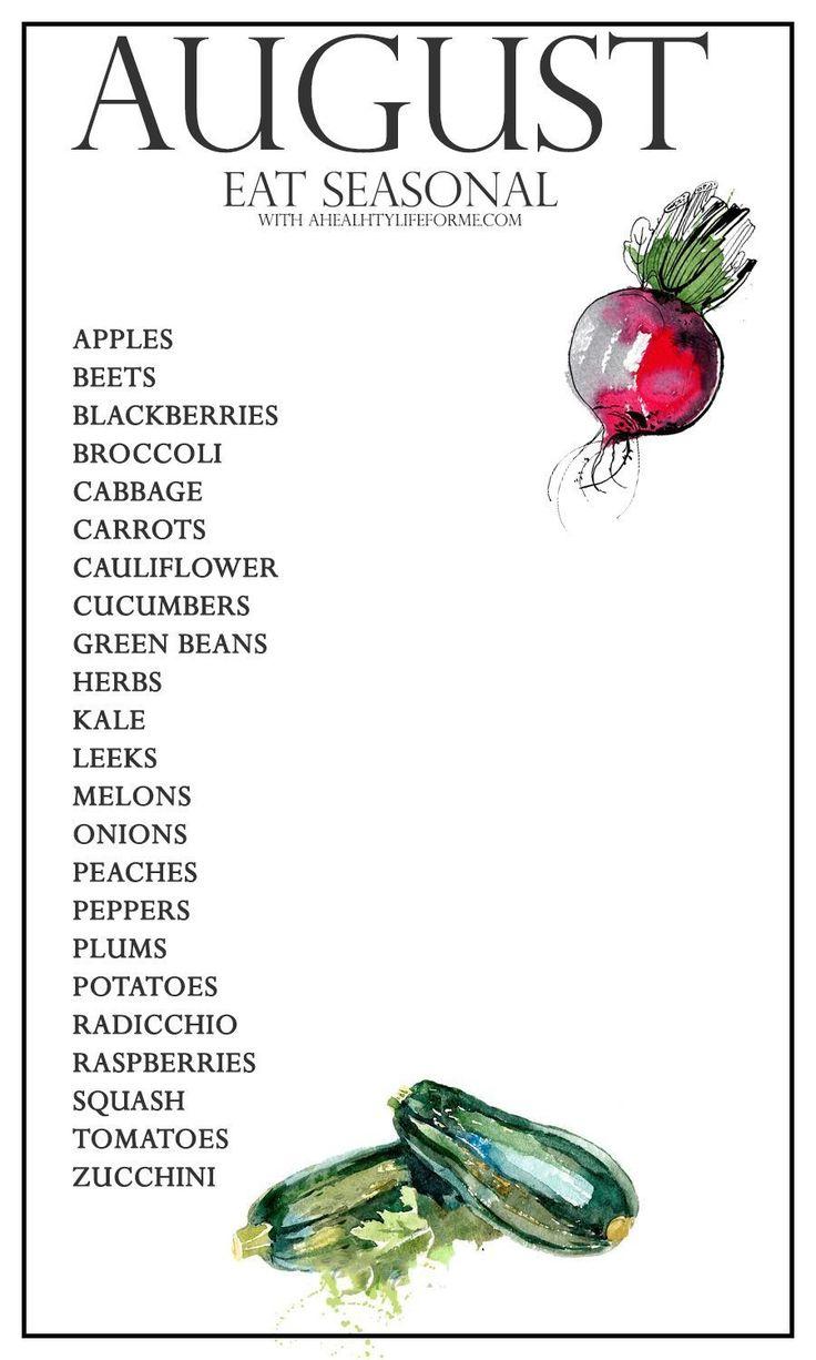 August Eat Seasonal Produce Guide | ahealthylifeforme.com